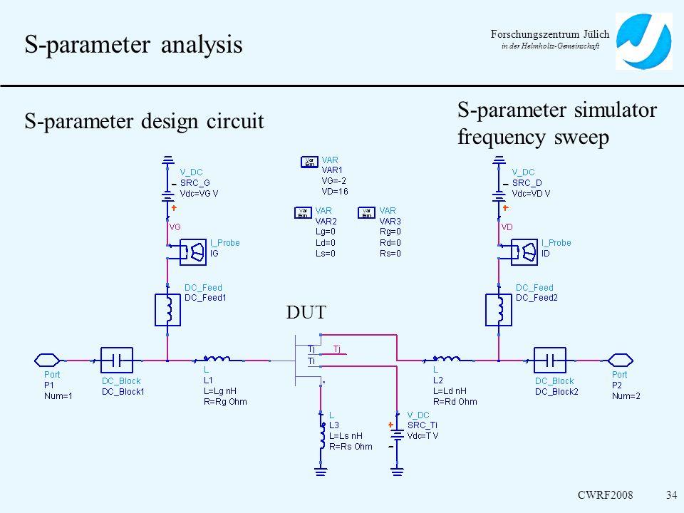 S-parameter analysis S-parameter simulator S-parameter design circuit
