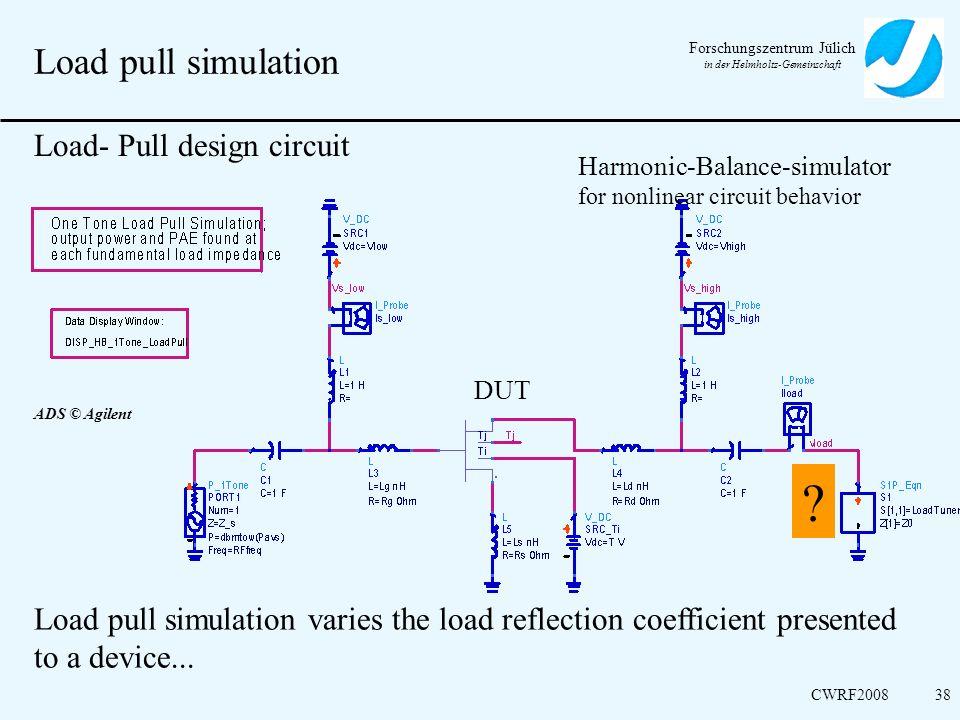 Load pull simulation Load- Pull design circuit
