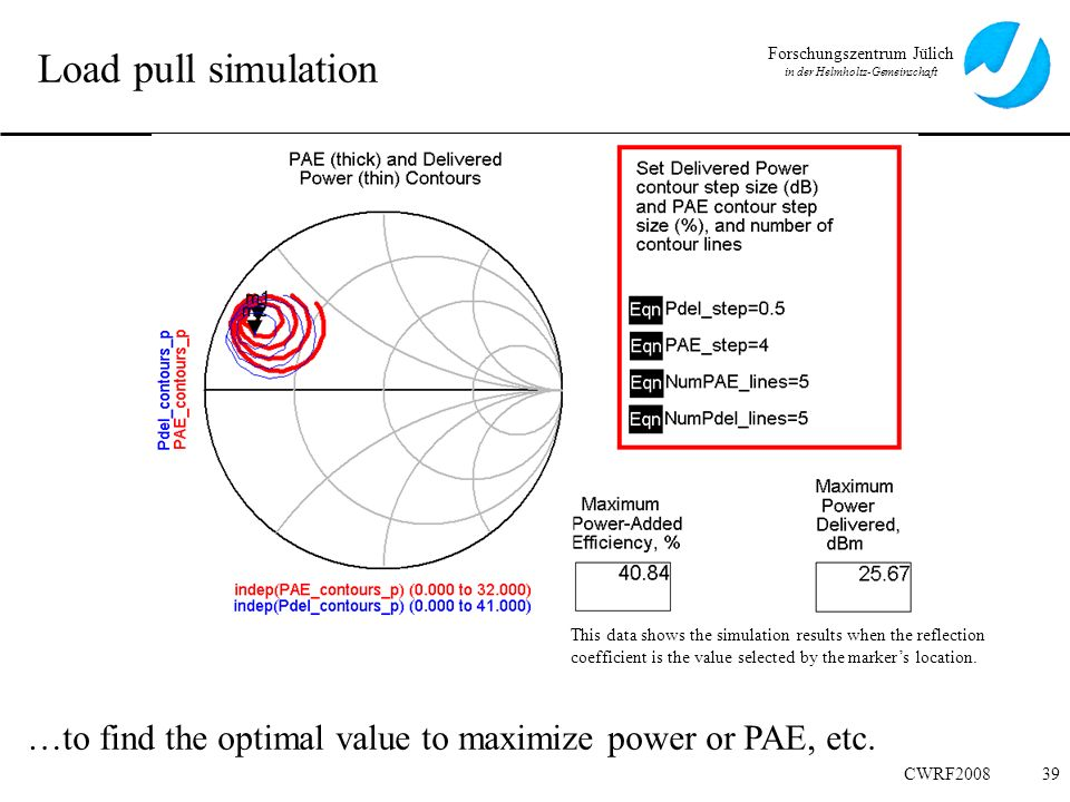 Load pull simulation 39 Output Impeadance pattern shows best match for Poeut and for PAE.