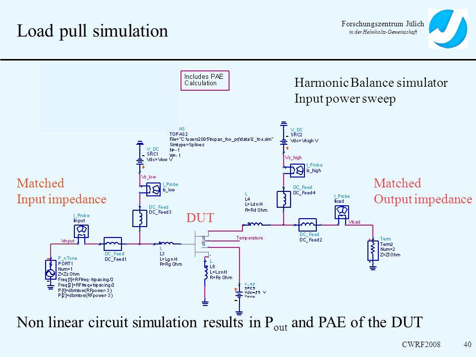 Load pull simulation Harmonic Balance simulator Input power sweep. Matched. Input impedance.