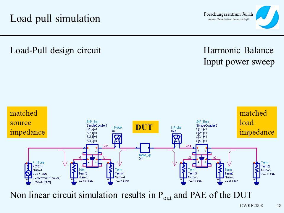 Load pull simulation Load-Pull design circuit Harmonic Balance
