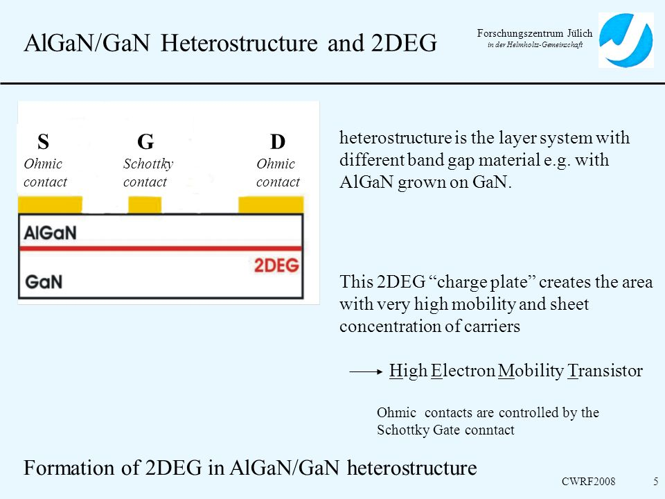 AlGaN/GaN Heterostructure and 2DEG