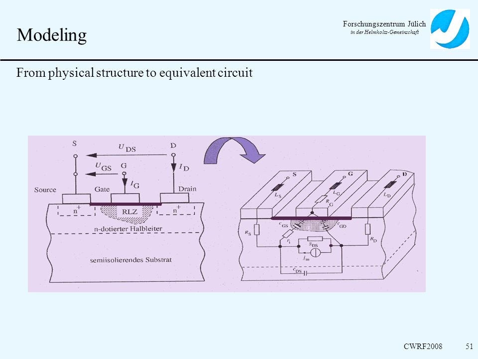 From physical structure to equivalent circuit