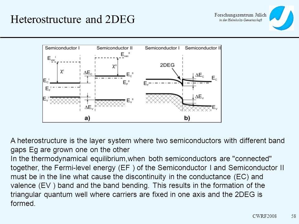 Heterostructure and 2DEG