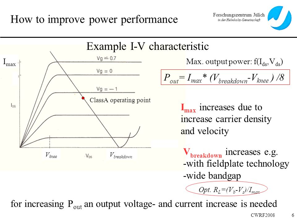 How to improve power performance