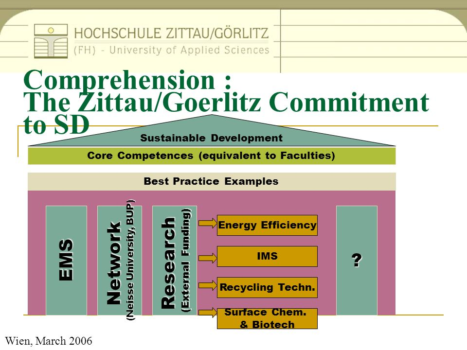 Comprehension : The Zittau/Goerlitz Commitment to SD