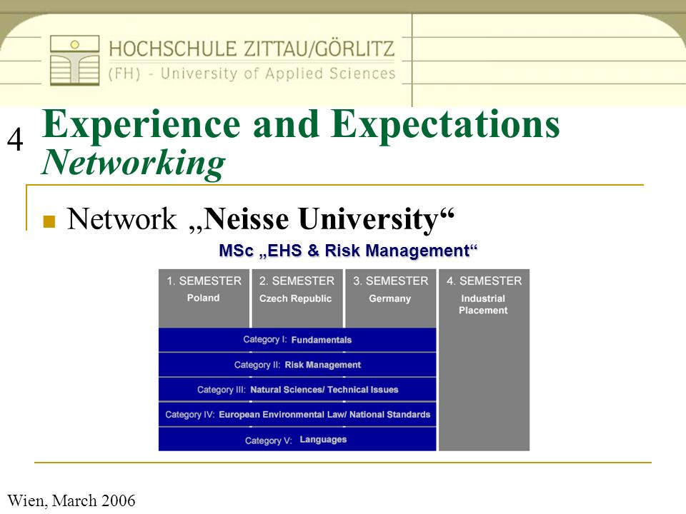 Experience and Expectations Networking