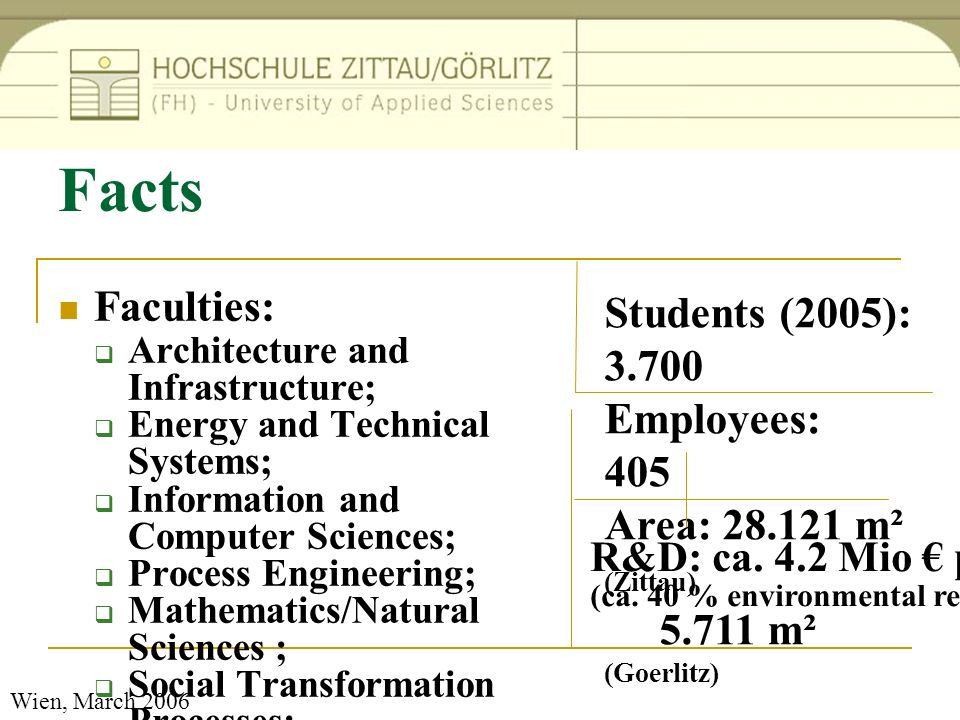 Facts Faculties: Students (2005): 3.700 Employees: 405
