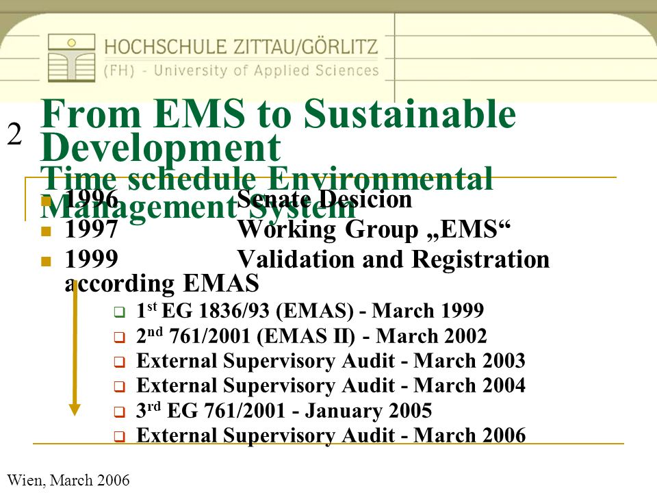 From EMS to Sustainable Development Time schedule Environmental Management System