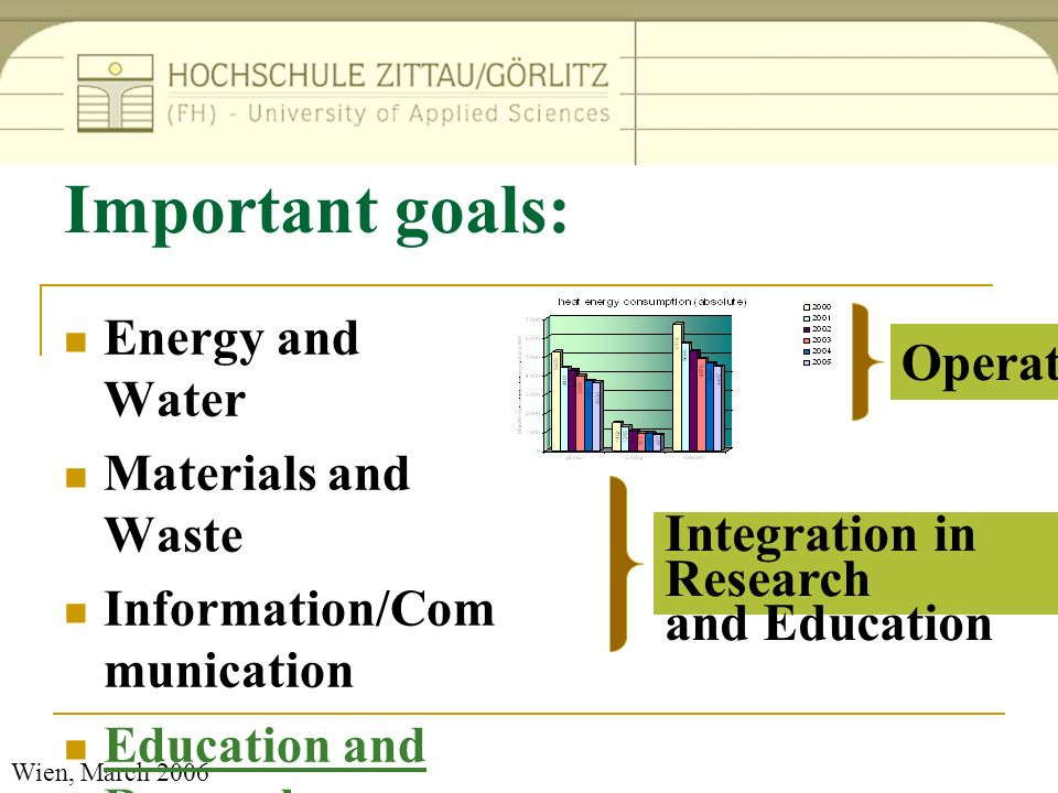 Important goals: Operation Integration in Research and Education