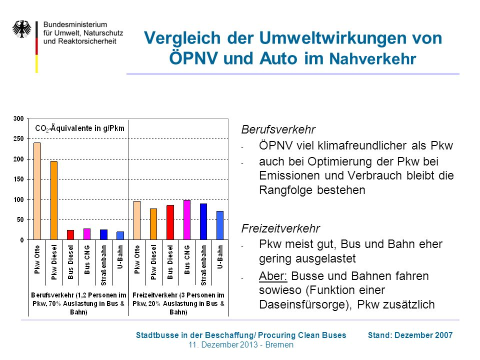 Vergleich der Umweltwirkungen von ÖPNV und Auto im Nahverkehr