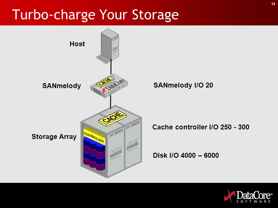 Turbo-charge Your Storage