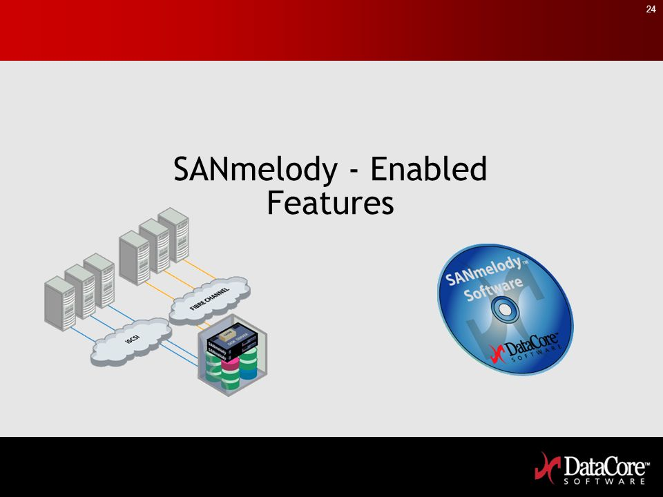 SANmelody - Enabled Features