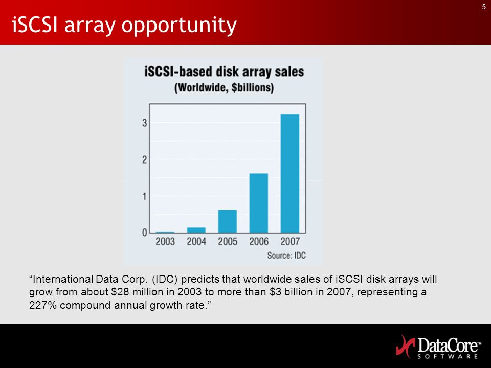iSCSI array opportunity
