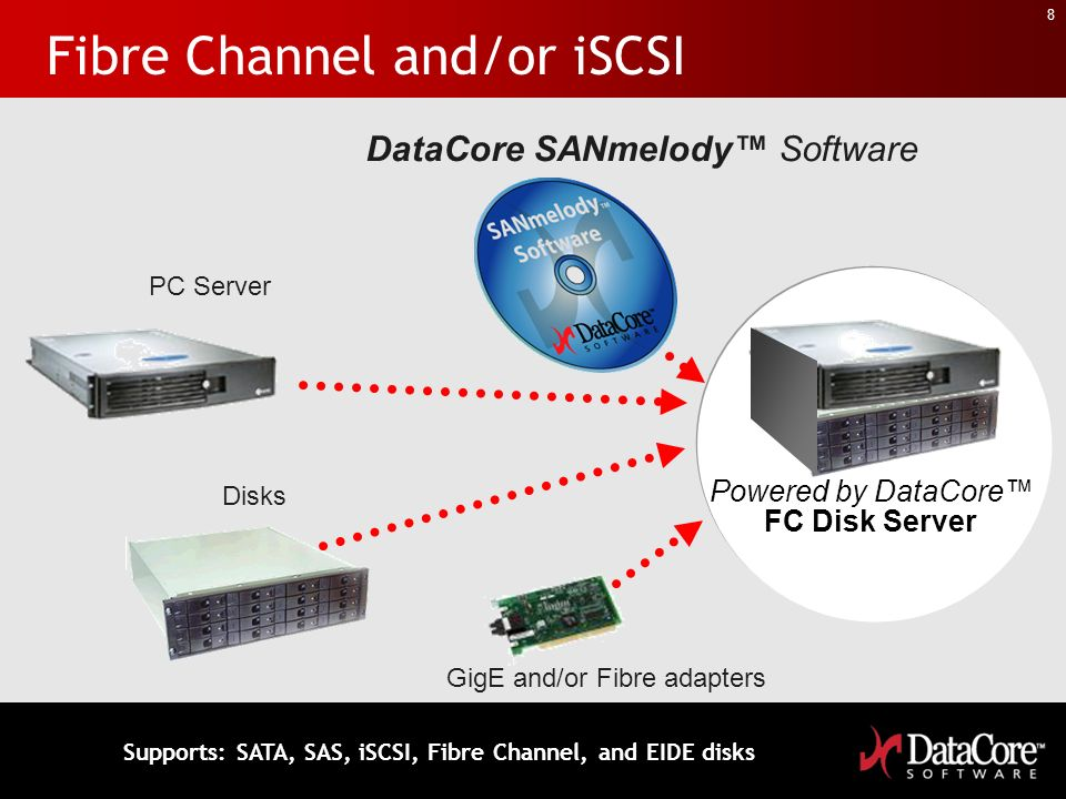 Fibre Channel and/or iSCSI