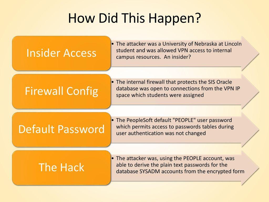 vpn ez md password