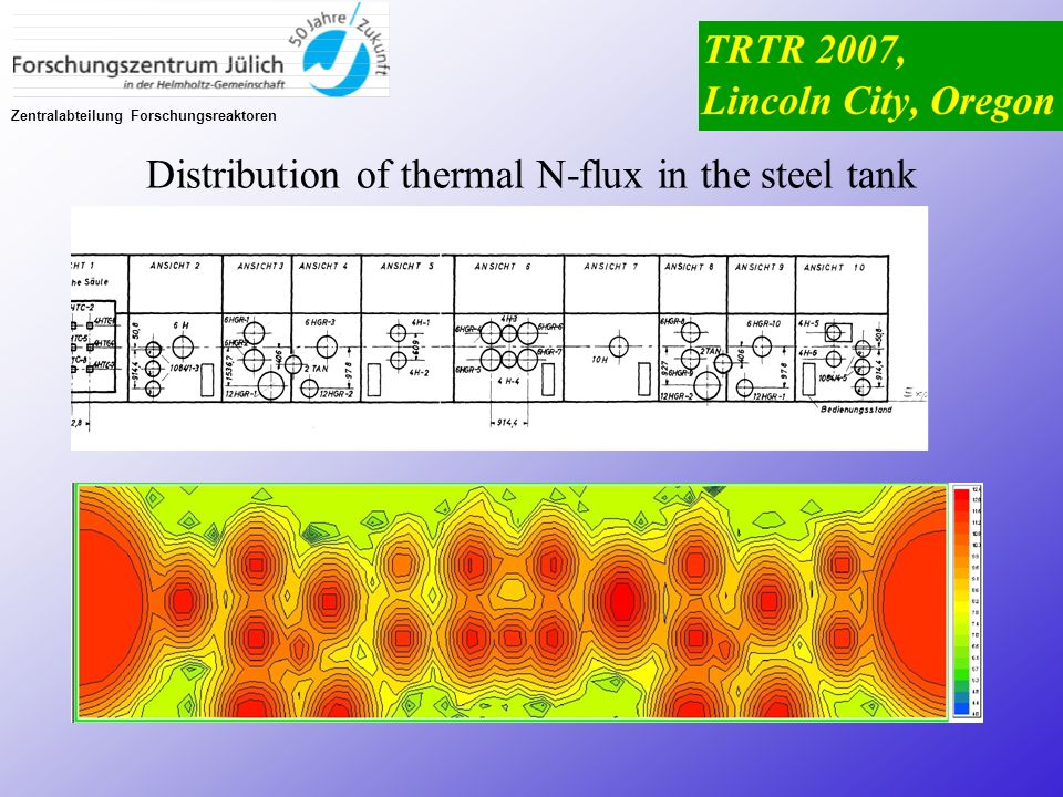 Distribution of thermal N-flux in the steel tank