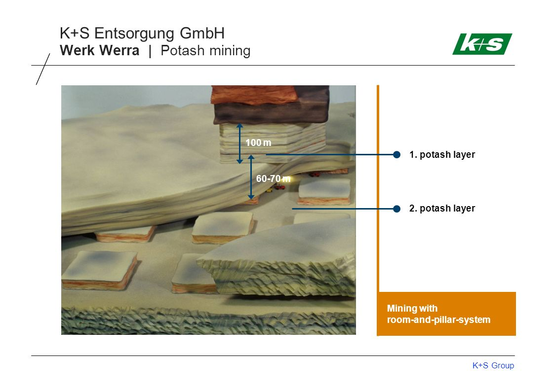 Werk Werra | Potash mining