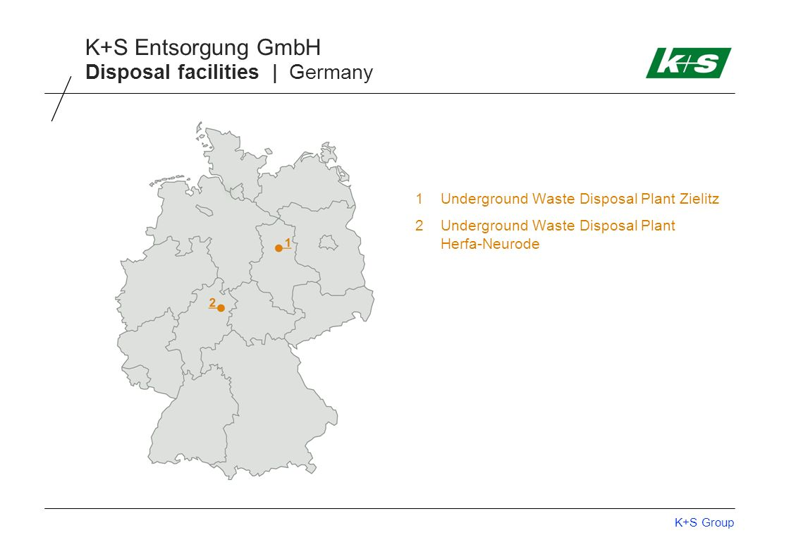 Disposal facilities | Germany