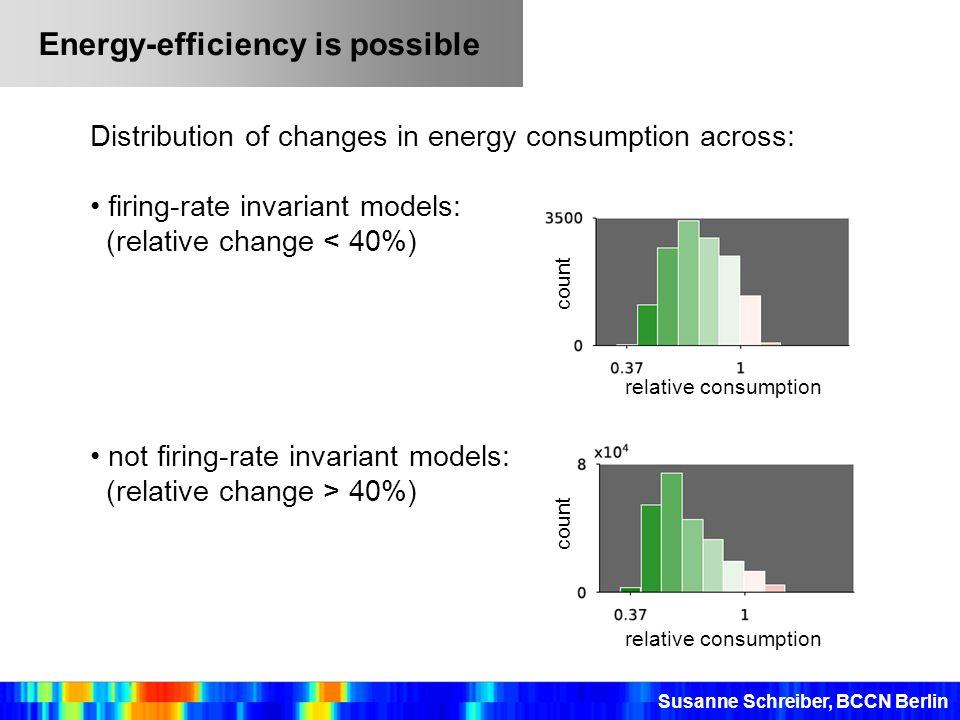 Energy-efficiency is possible