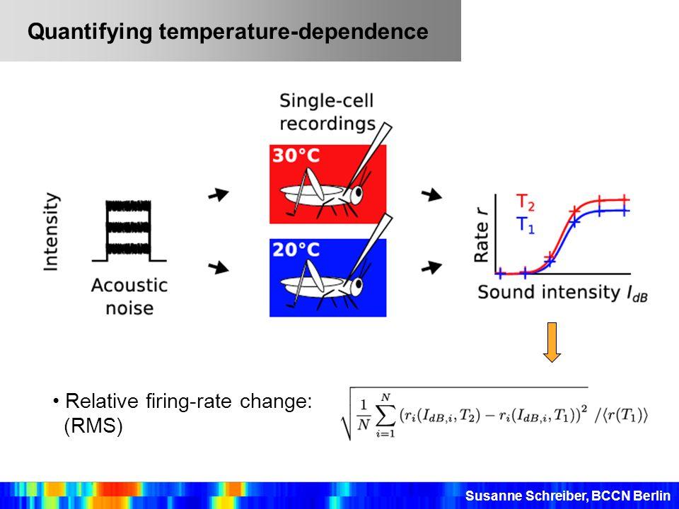 Quantifying temperature-dependence