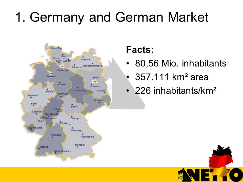 1. Germany and German Market