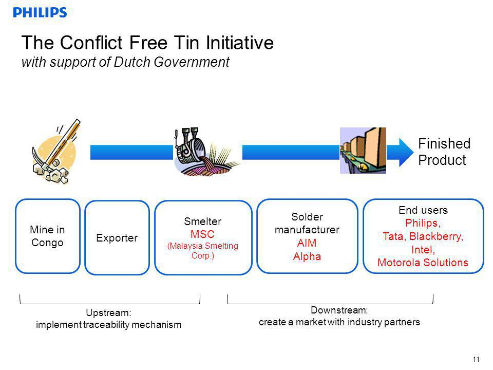 The Conflict Free Tin Initiative with support of Dutch Government