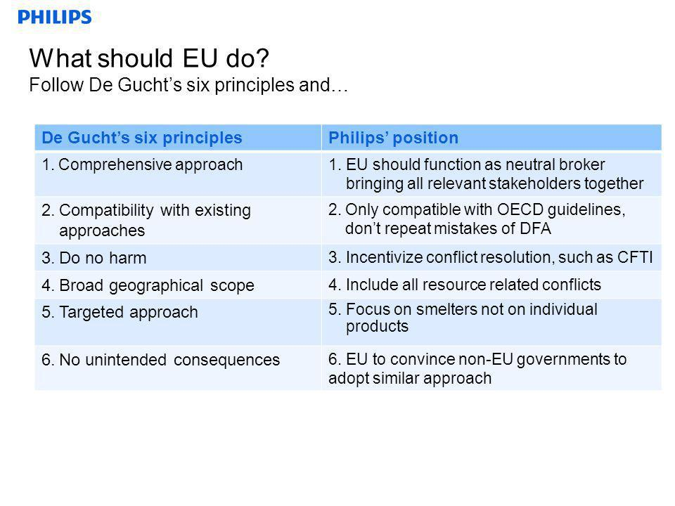 What should EU do Follow De Gucht's six principles and…