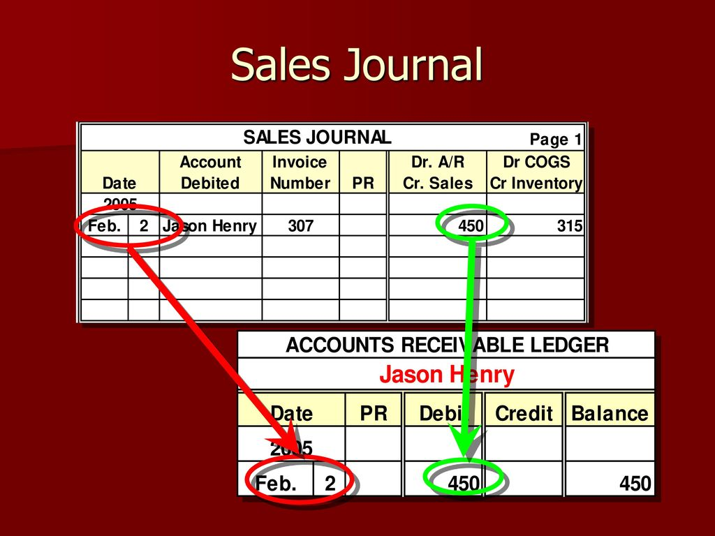 Accounting special journals ppt download 11 sales journal ccuart Choice Image