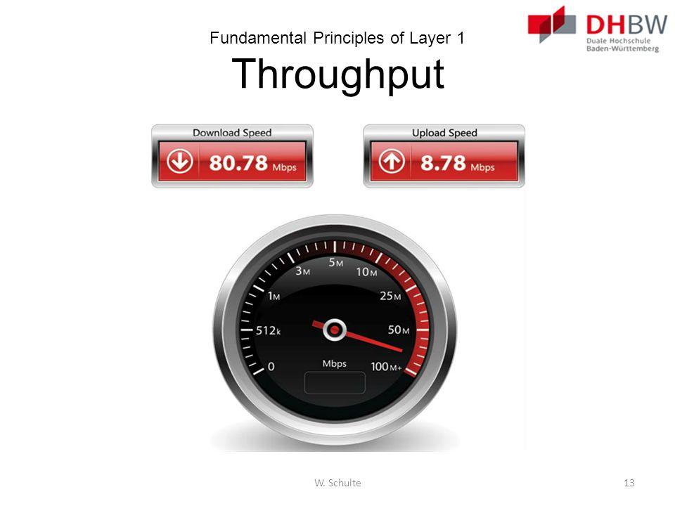 Fundamental Principles of Layer 1 Throughput