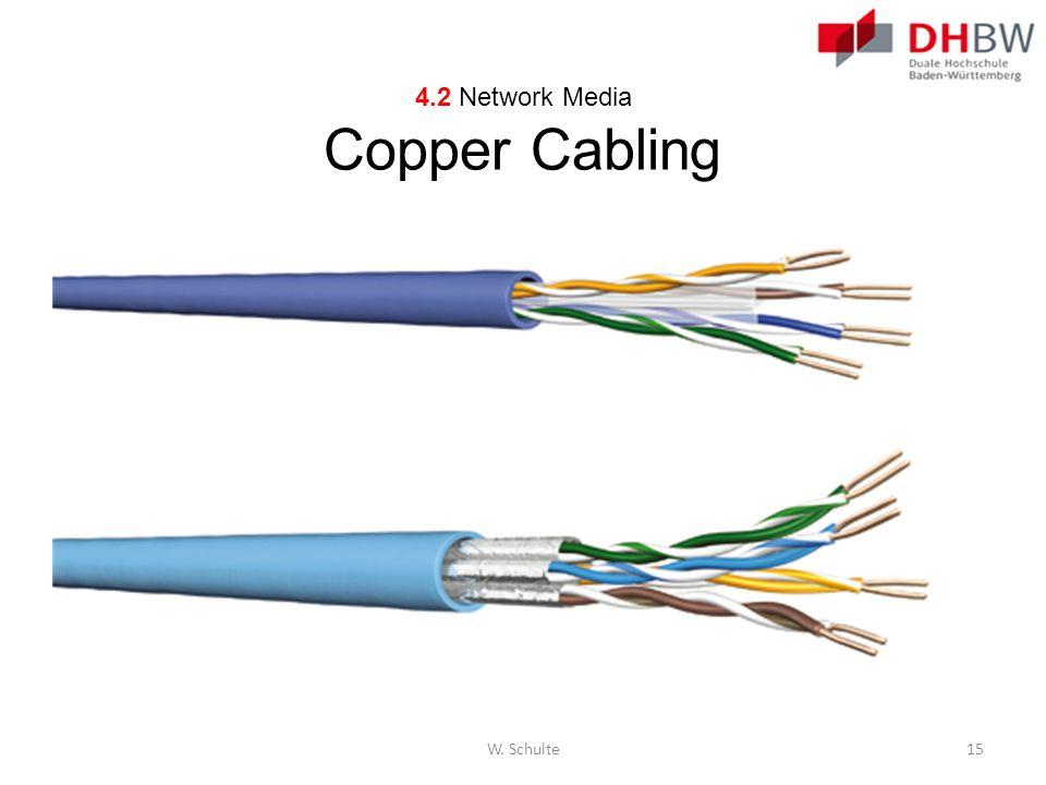4.2 Network Media Copper Cabling