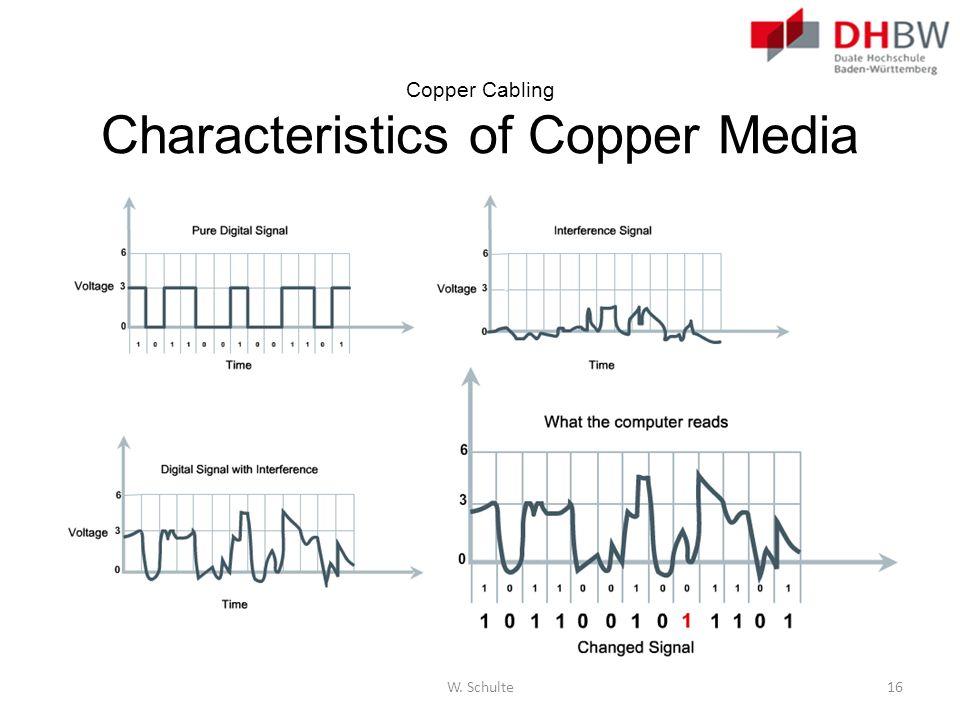 Copper Cabling Characteristics of Copper Media
