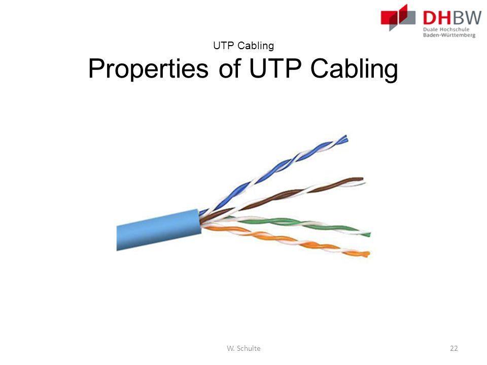UTP Cabling Properties of UTP Cabling