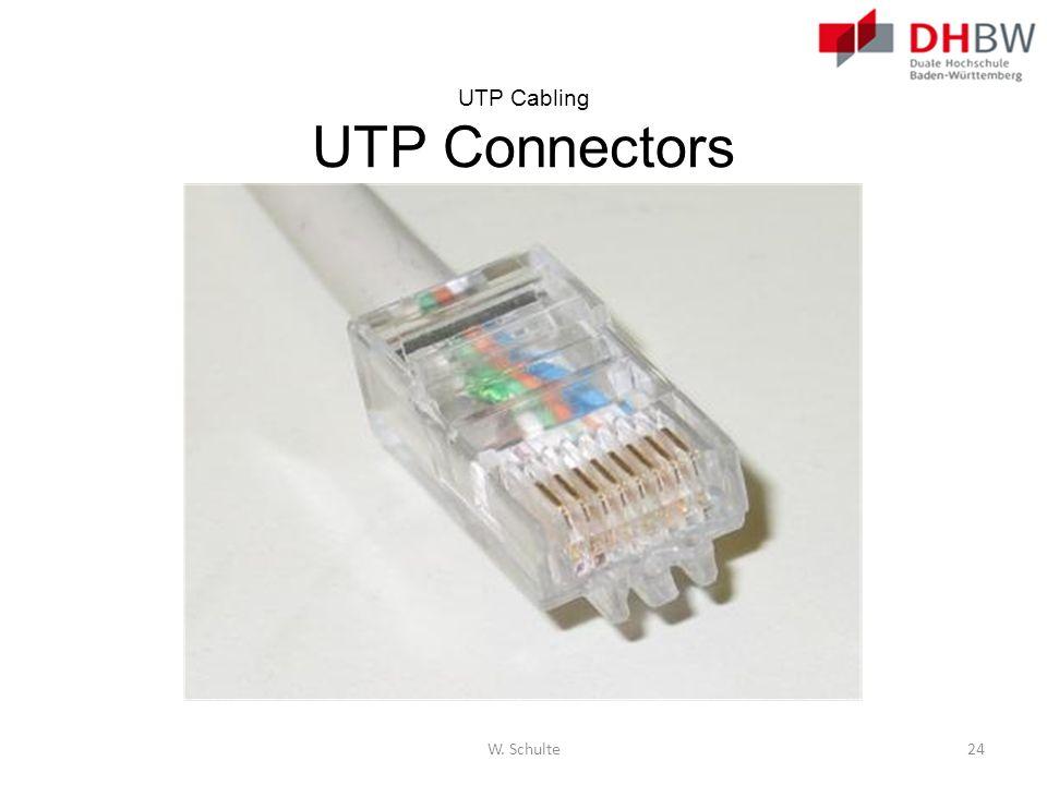 UTP Cabling UTP Connectors