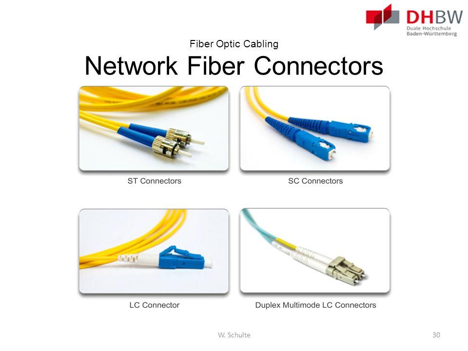 Fiber Optic Cabling Network Fiber Connectors