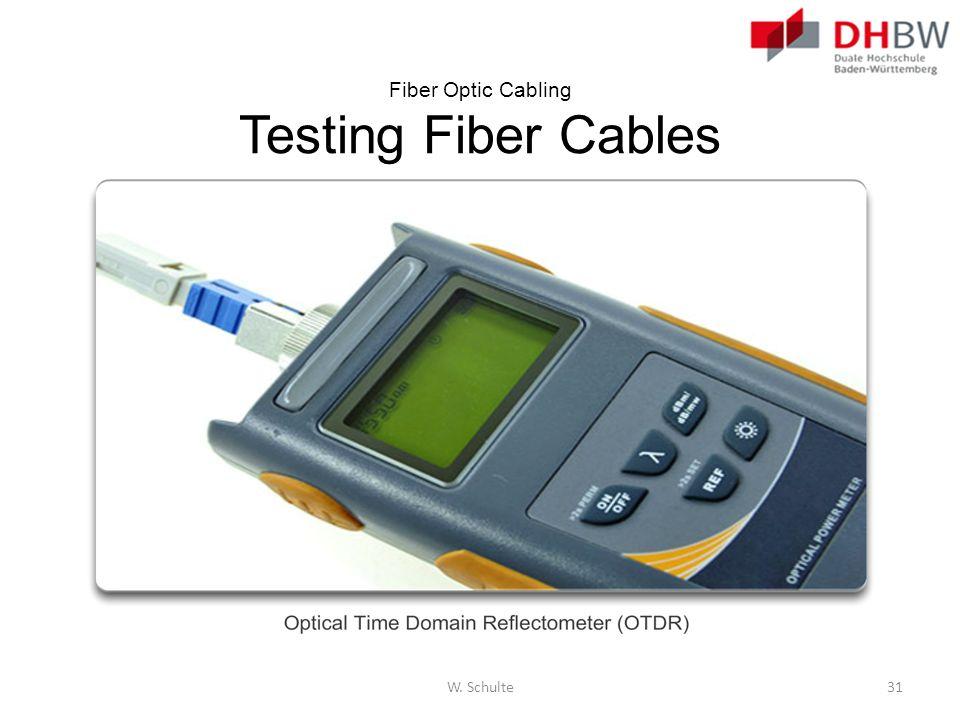 Fiber Optic Cabling Testing Fiber Cables