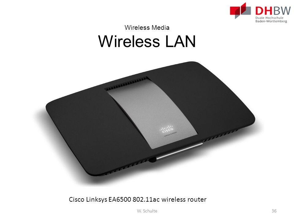 Wireless Media Wireless LAN
