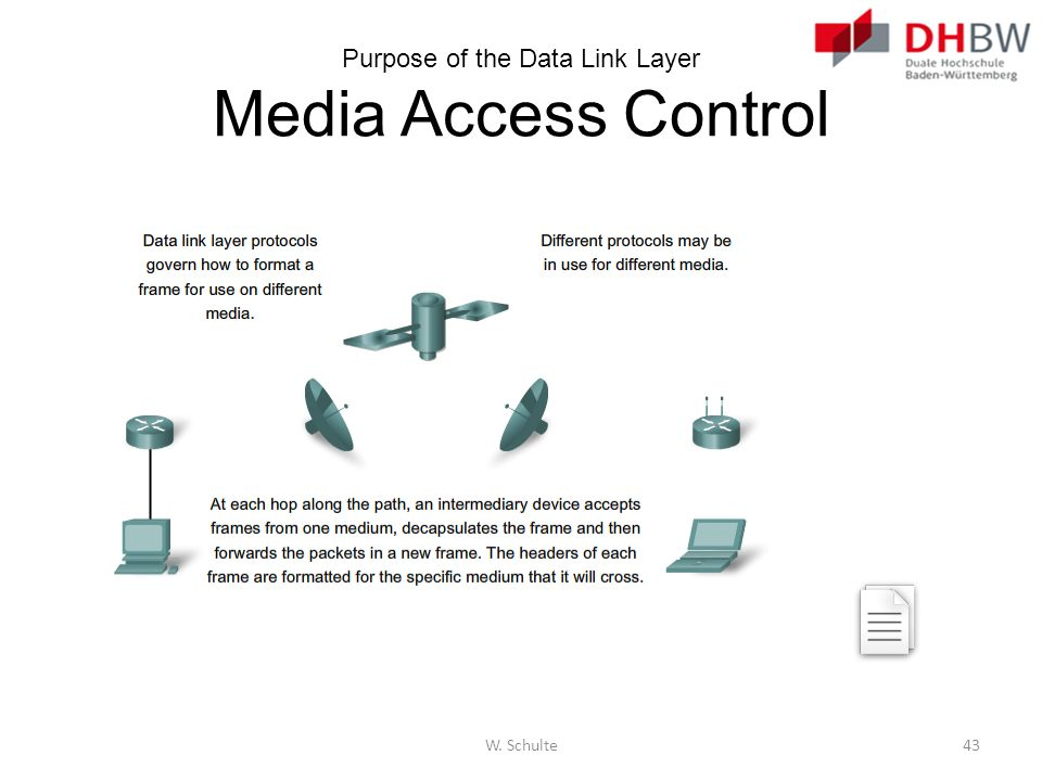 Purpose of the Data Link Layer Media Access Control