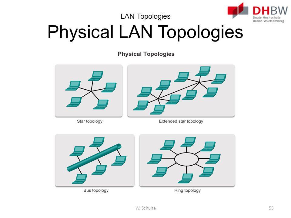 LAN Topologies Physical LAN Topologies