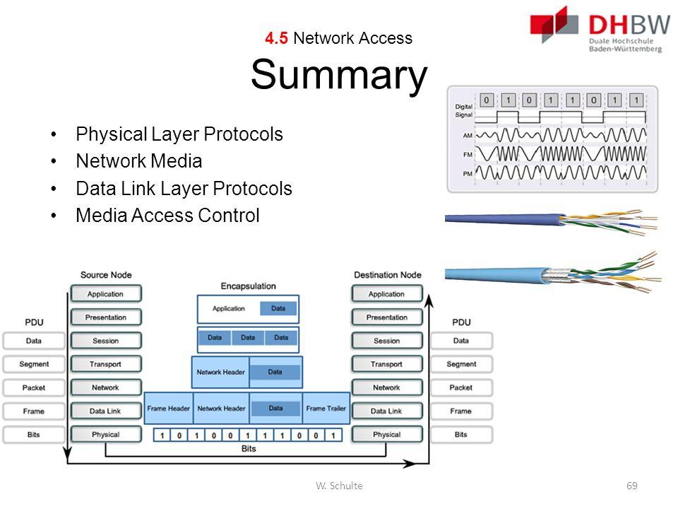 4.5 Network Access Summary