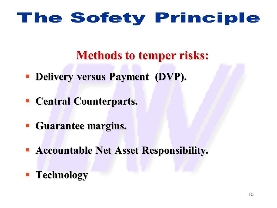 Methods to temper risks: