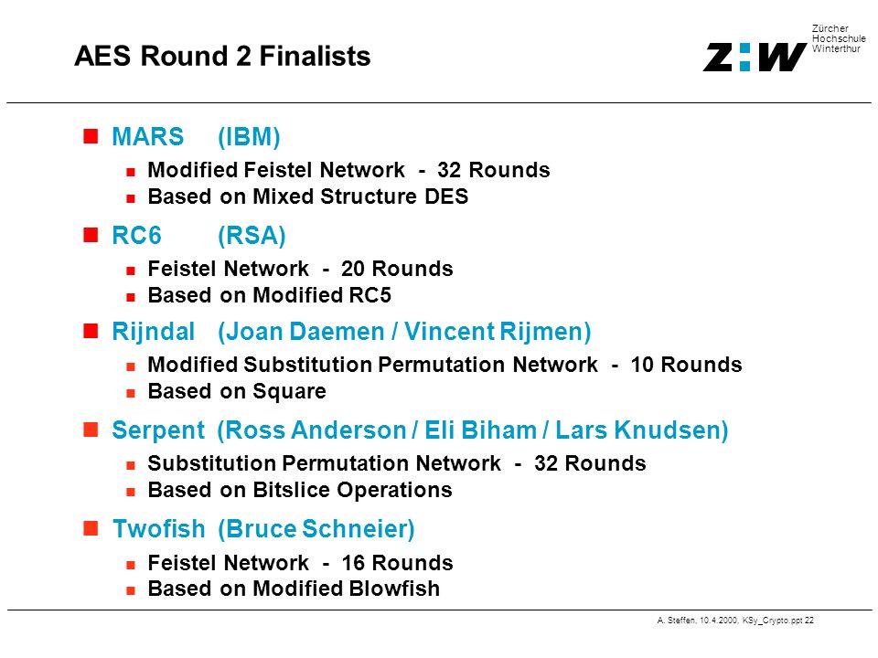 AES Round 2 Finalists MARS (IBM) RC6 (RSA)