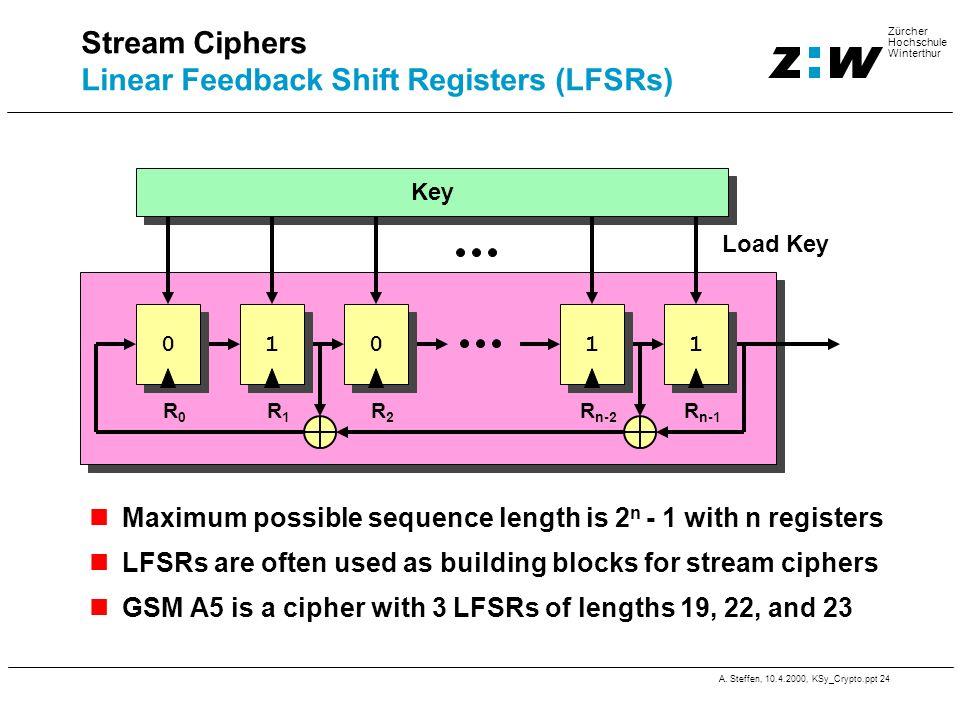 Stream Ciphers Linear Feedback Shift Registers (LFSRs)