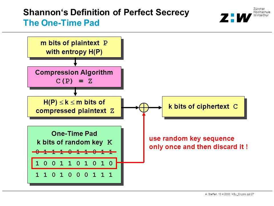 Shannon's Definition of Perfect Secrecy The One-Time Pad
