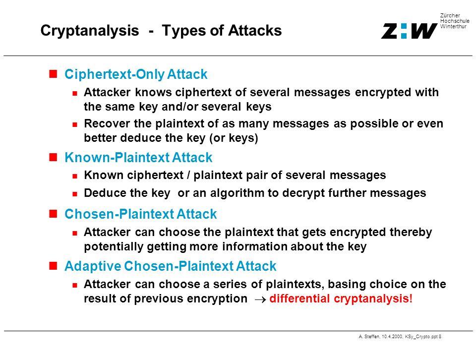 Cryptanalysis - Types of Attacks
