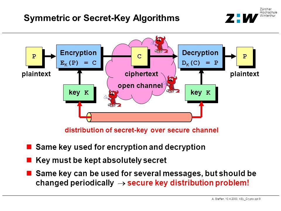 Symmetric or Secret-Key Algorithms