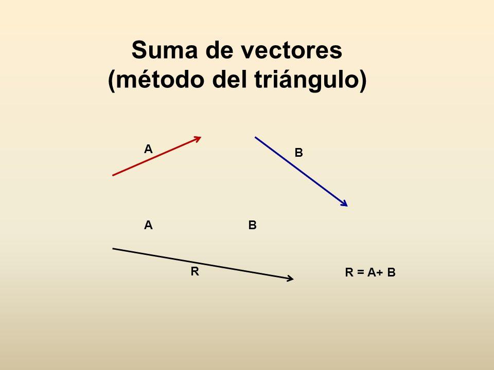 (método del triángulo)
