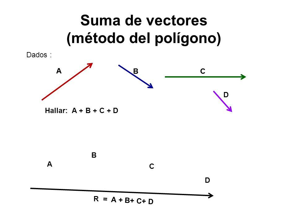 Suma de vectores (método del polígono)