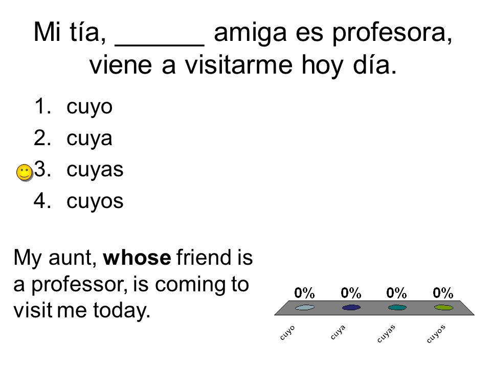 Mi tía, ______ amiga es profesora, viene a visitarme hoy día.