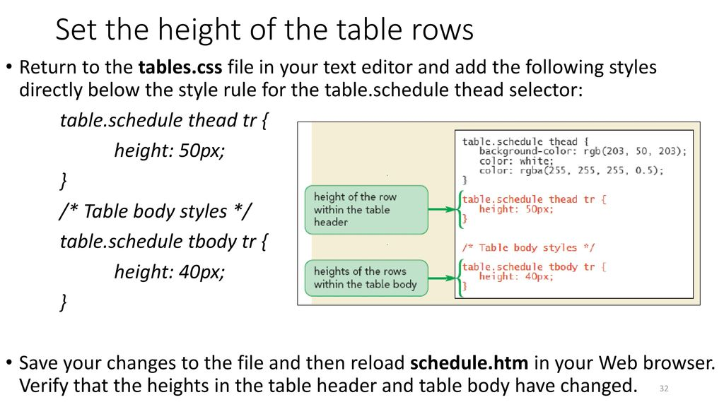 Css Set Table Row Height - DVD Addict  sc 1 st  xnuvo.com & Marvellous Set Table Row Height Ideas - Best Image Engine - xnuvo.com